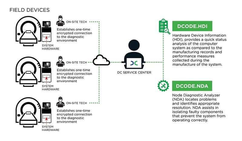 DCODE_Graphic-1